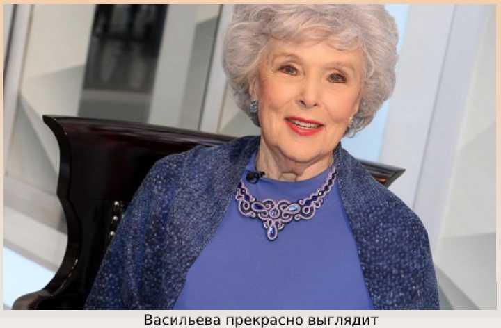 Советская актриса