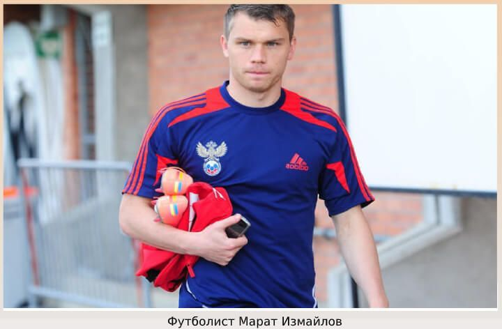 Футболист Измайлов